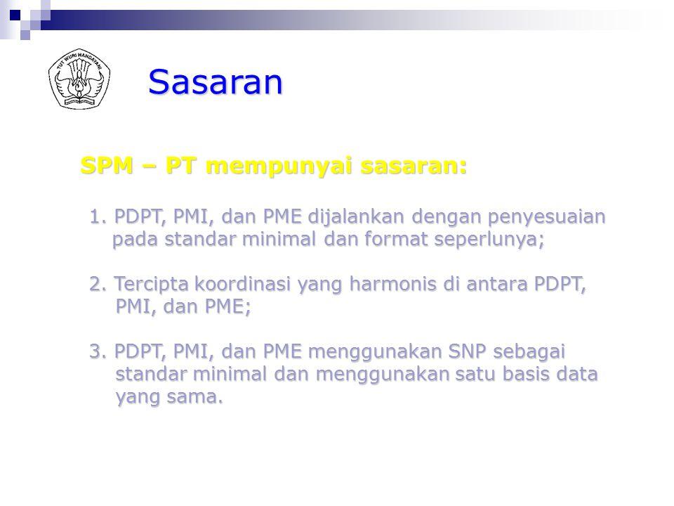 Tujuan SPM–PT bertujuan menciptakan sinergi antara PDPT, PMI, dan PME untuk memenuhi atau melampaui SNP oleh perguruan tinggi, untuk mendorong upaya p