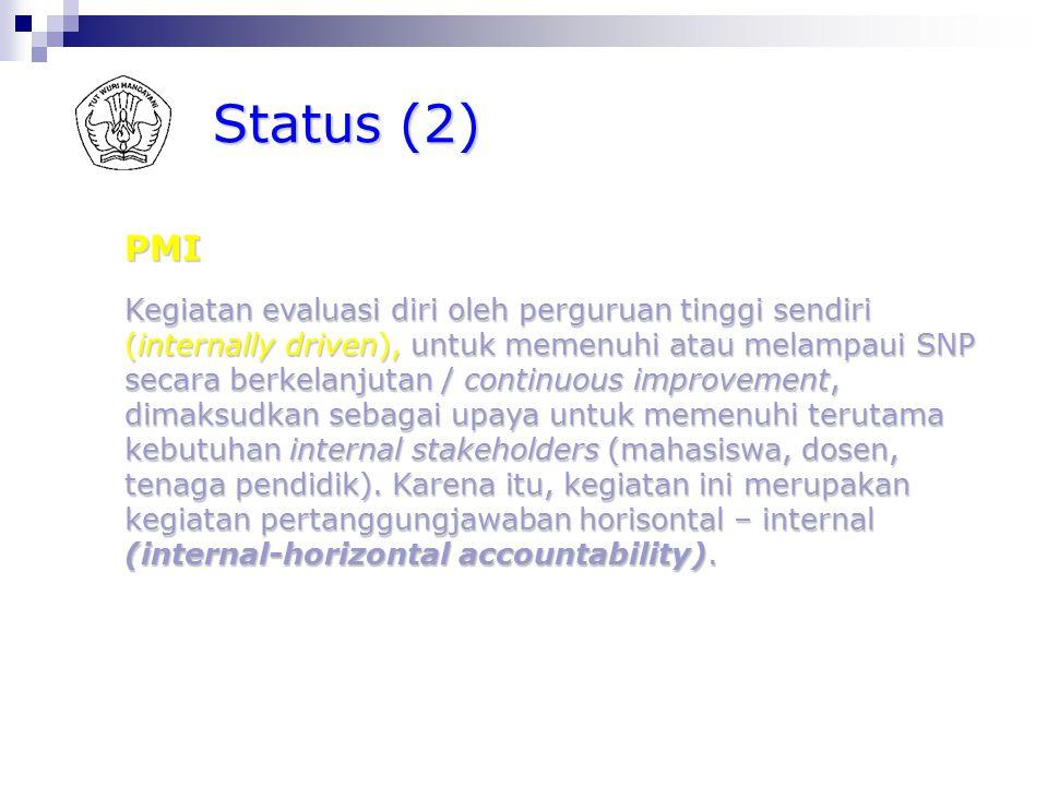 Status (1) PDPT Kegiatan pengumpulan, pengolahan, dan penyimpanan data serta informasi tentang perguruan tinggi oleh Pemerintah, dimaksudkan untuk mem