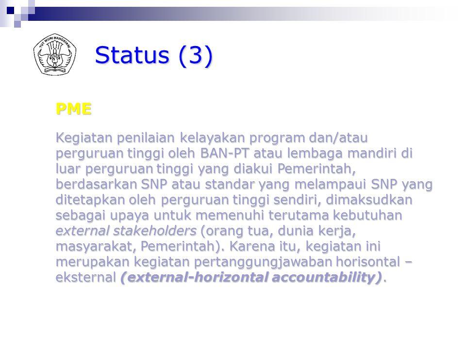 Status (2) PMI Kegiatan evaluasi diri oleh perguruan tinggi sendiri (internally driven), untuk memenuhi atau melampaui SNP secara berkelanjutan / cont