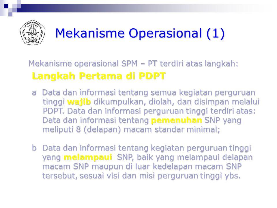 Status (3) PME Kegiatan penilaian kelayakan program dan/atau perguruan tinggi oleh BAN-PT atau lembaga mandiri di luar perguruan tinggi yang diakui Pe