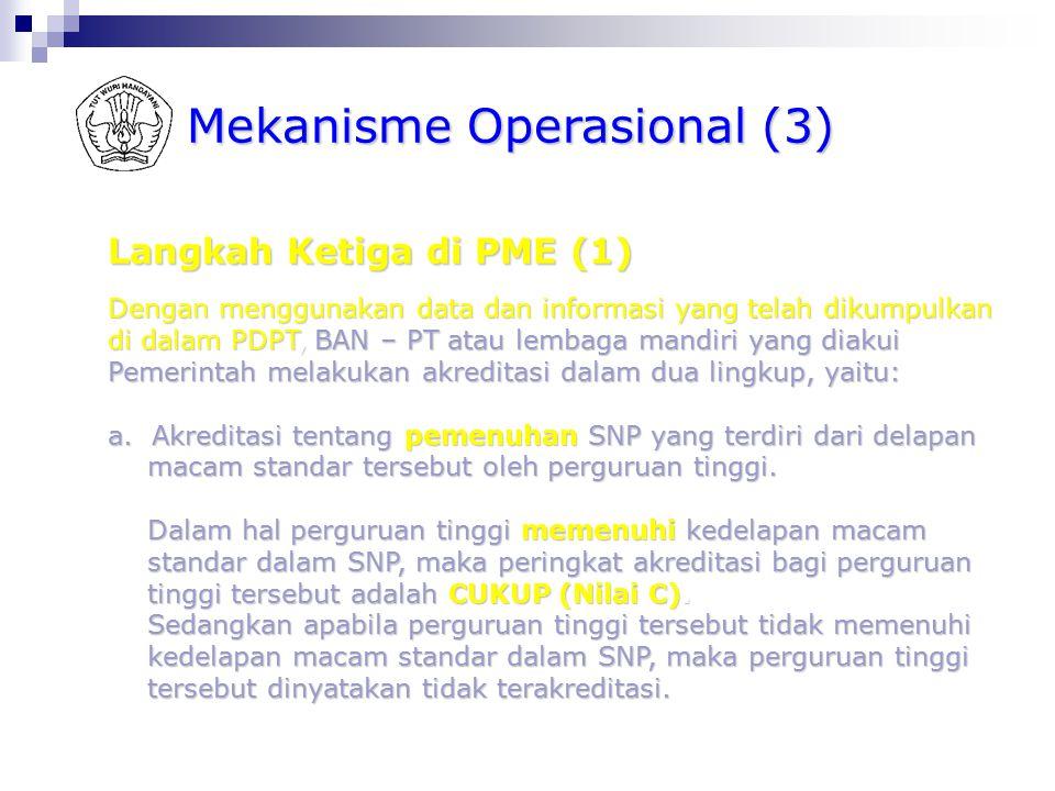 Mekanisme Operasional (2) Langkah Kedua di PMI Dengan menggunakan data dan informasi yang telah dikumpulkan di dalam PDPT, perguruan tinggi melakukan