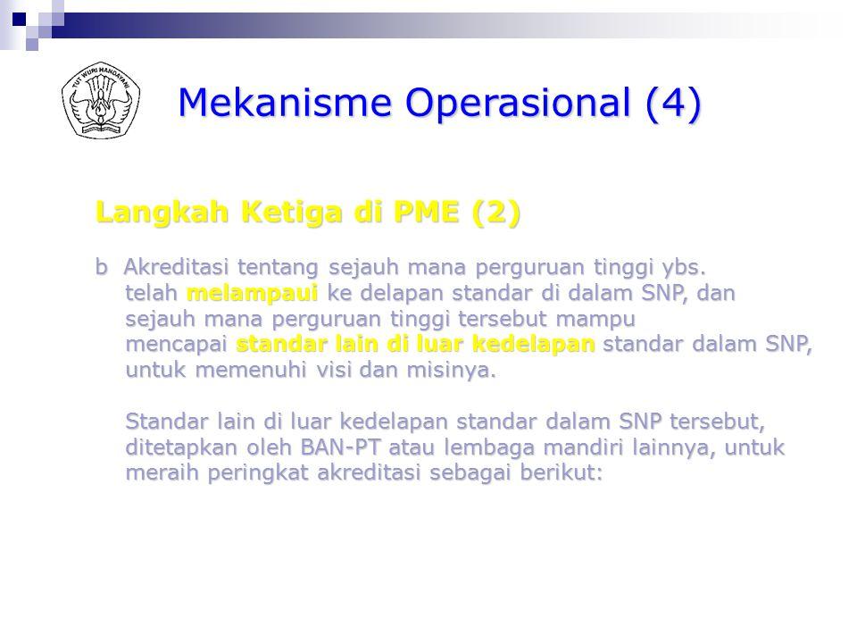 Mekanisme Operasional (3) Langkah Ketiga di PME (1) Dengan menggunakan data dan informasi yang telah dikumpulkan di dalam PDPT, BAN – PT atau lembaga
