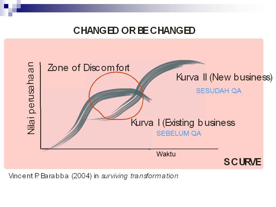 Mekanisme Operasional (5) Langkah Ketiga di PME (3) Langkah Ketiga di PME (3) 1.