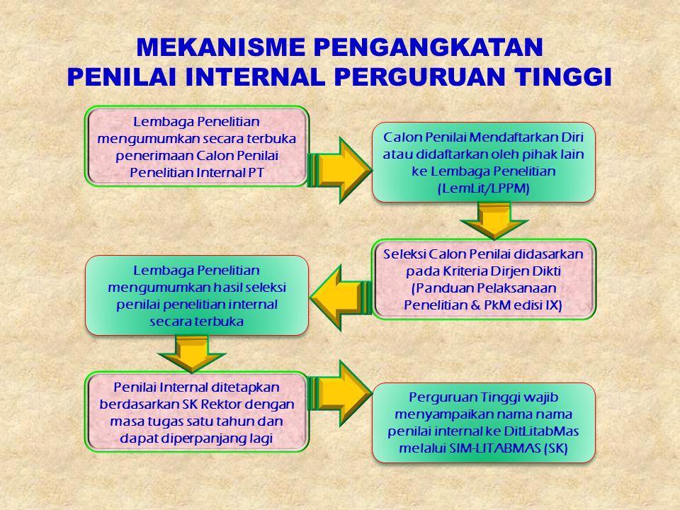 MEKANISME PENGANGKATAN PENILAI INTERNAL PERGURUAN TINGGI Lembaga Penelitian mengumumkan secara terbuka penerimaan Calon Penilai Penelitian Internal PT