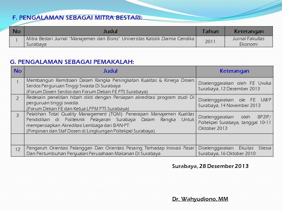 F. PENGALAMAN SEBAGAI MITRA BESTARI: G. PENGALAMAN SEBAGAI PEMAKALAH: Surabaya, 28 Desember 2013 Dr. Wahyudiono, MM NoJudulTahunKeterangan 1 Mitra Bes