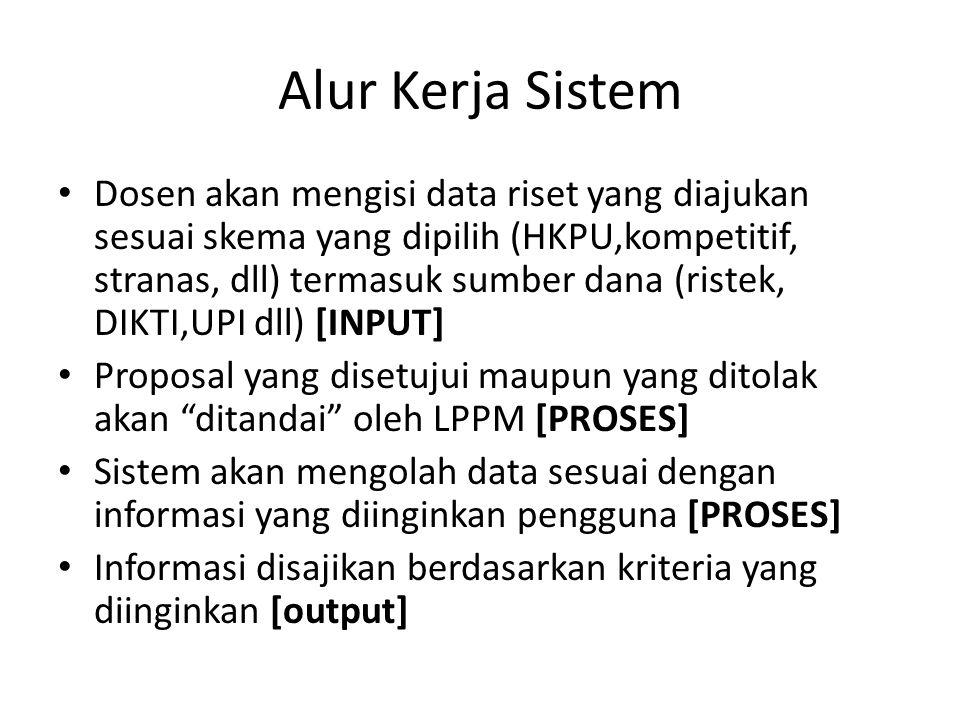 Alur Kerja Sistem Dosen akan mengisi data riset yang diajukan sesuai skema yang dipilih (HKPU,kompetitif, stranas, dll) termasuk sumber dana (ristek,