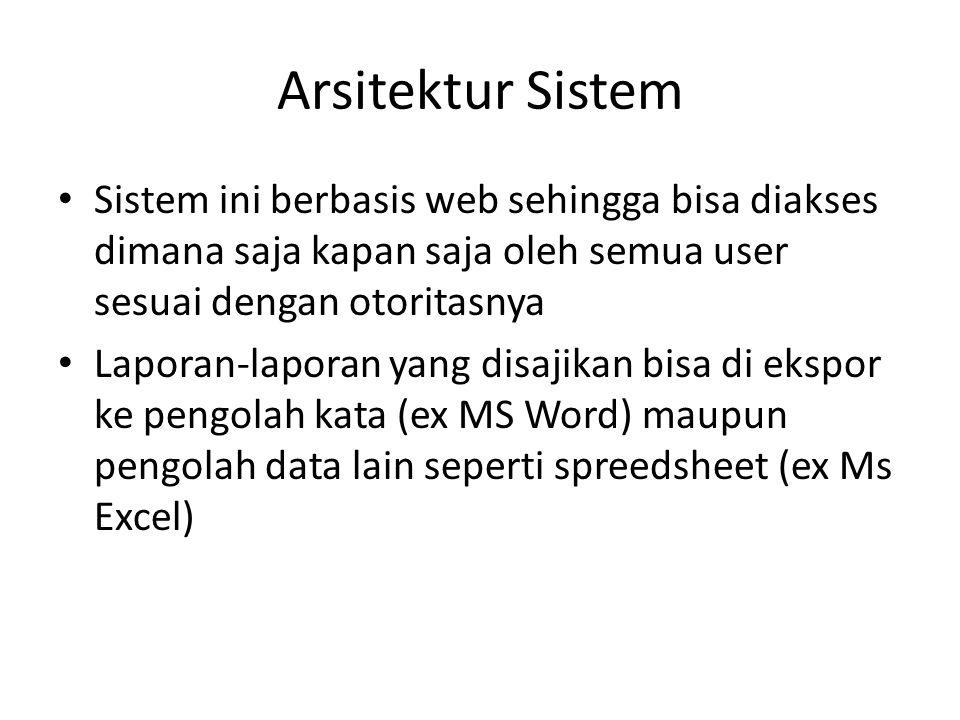 Arsitektur Sistem Sistem ini berbasis web sehingga bisa diakses dimana saja kapan saja oleh semua user sesuai dengan otoritasnya Laporan-laporan yang