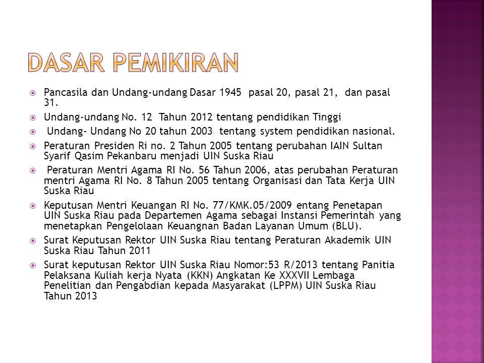  Pancasila dan Undang-undang Dasar 1945 pasal 20, pasal 21, dan pasal 31.  Undang-undang No. 12 Tahun 2012 tentang pendidikan Tinggi  Undang- Undan