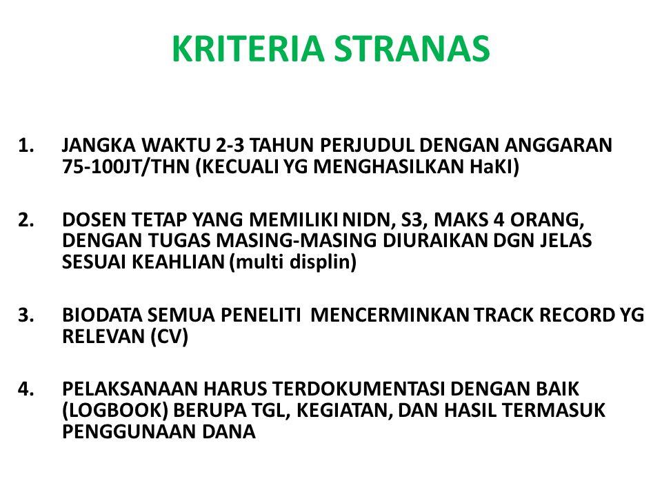 KRITERIA STRANAS 1.JANGKA WAKTU 2-3 TAHUN PERJUDUL DENGAN ANGGARAN 75-100JT/THN (KECUALI YG MENGHASILKAN HaKI) 2.DOSEN TETAP YANG MEMILIKI NIDN, S3, MAKS 4 ORANG, DENGAN TUGAS MASING-MASING DIURAIKAN DGN JELAS SESUAI KEAHLIAN (multi displin) 3.BIODATA SEMUA PENELITI MENCERMINKAN TRACK RECORD YG RELEVAN (CV) 4.PELAKSANAAN HARUS TERDOKUMENTASI DENGAN BAIK (LOGBOOK) BERUPA TGL, KEGIATAN, DAN HASIL TERMASUK PENGGUNAAN DANA