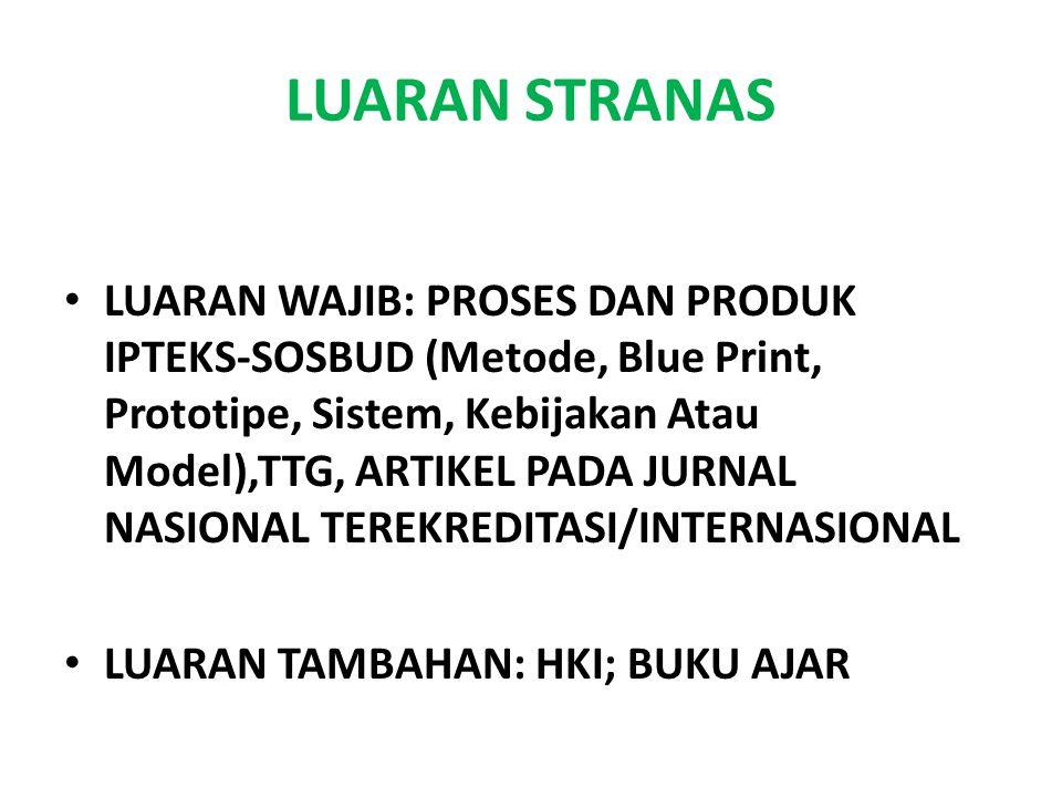 LUARAN STRANAS LUARAN WAJIB: PROSES DAN PRODUK IPTEKS-SOSBUD (Metode, Blue Print, Prototipe, Sistem, Kebijakan Atau Model),TTG, ARTIKEL PADA JURNAL NASIONAL TEREKREDITASI/INTERNASIONAL LUARAN TAMBAHAN: HKI; BUKU AJAR