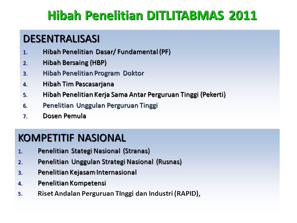 DESENTRALISASI 1. Hibah Penelitian Dasar/ Fundamental (PF) 2.