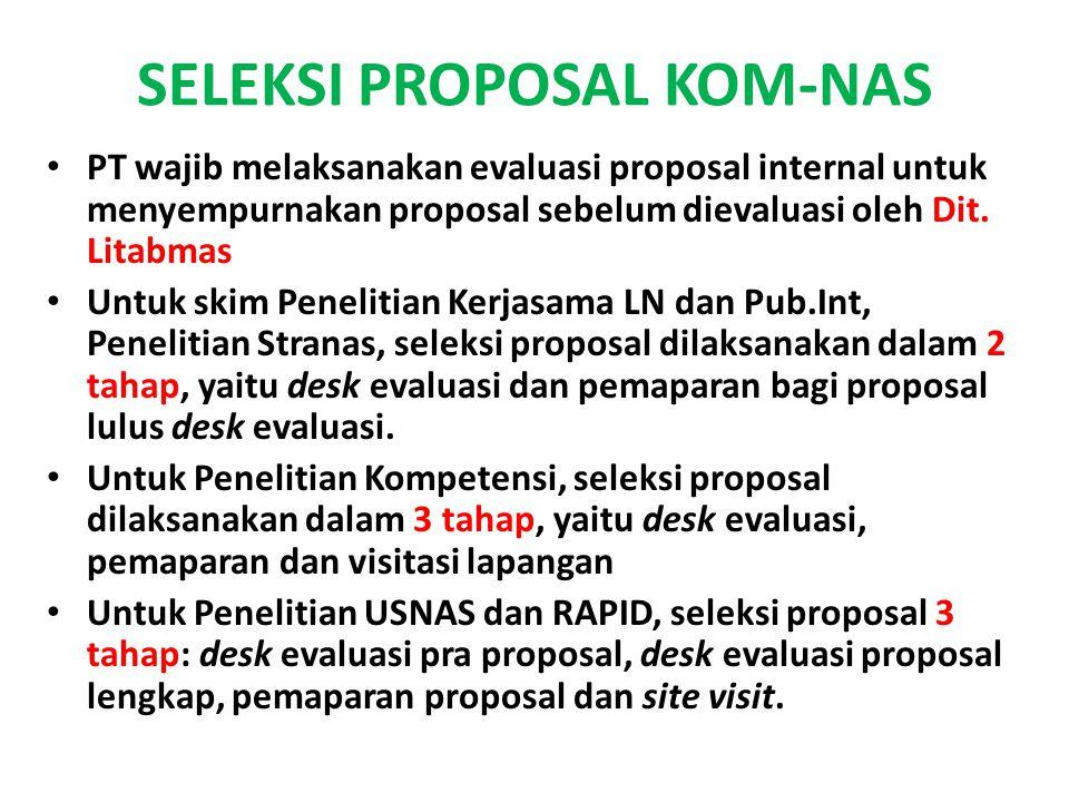 SELEKSI PROPOSAL KOM-NAS PT wajib melaksanakan evaluasi proposal internal untuk menyempurnakan proposal sebelum dievaluasi oleh Dit.