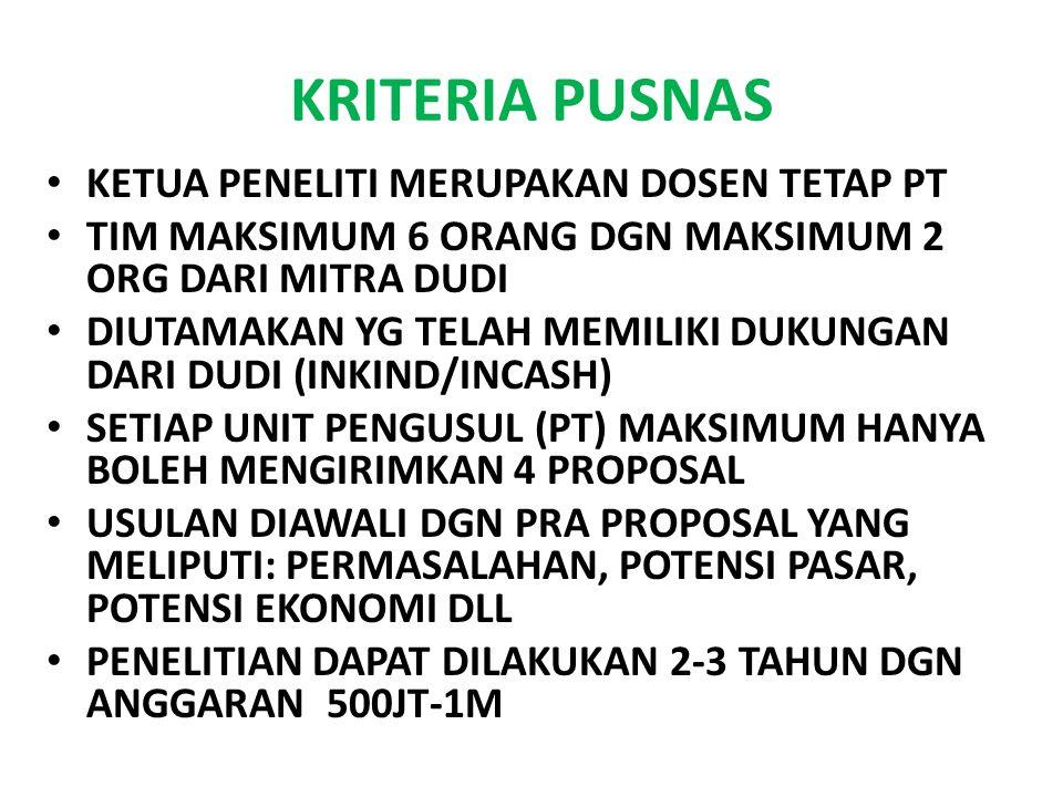 KRITERIA PUSNAS KETUA PENELITI MERUPAKAN DOSEN TETAP PT TIM MAKSIMUM 6 ORANG DGN MAKSIMUM 2 ORG DARI MITRA DUDI DIUTAMAKAN YG TELAH MEMILIKI DUKUNGAN DARI DUDI (INKIND/INCASH) SETIAP UNIT PENGUSUL (PT) MAKSIMUM HANYA BOLEH MENGIRIMKAN 4 PROPOSAL USULAN DIAWALI DGN PRA PROPOSAL YANG MELIPUTI: PERMASALAHAN, POTENSI PASAR, POTENSI EKONOMI DLL PENELITIAN DAPAT DILAKUKAN 2-3 TAHUN DGN ANGGARAN 500JT-1M