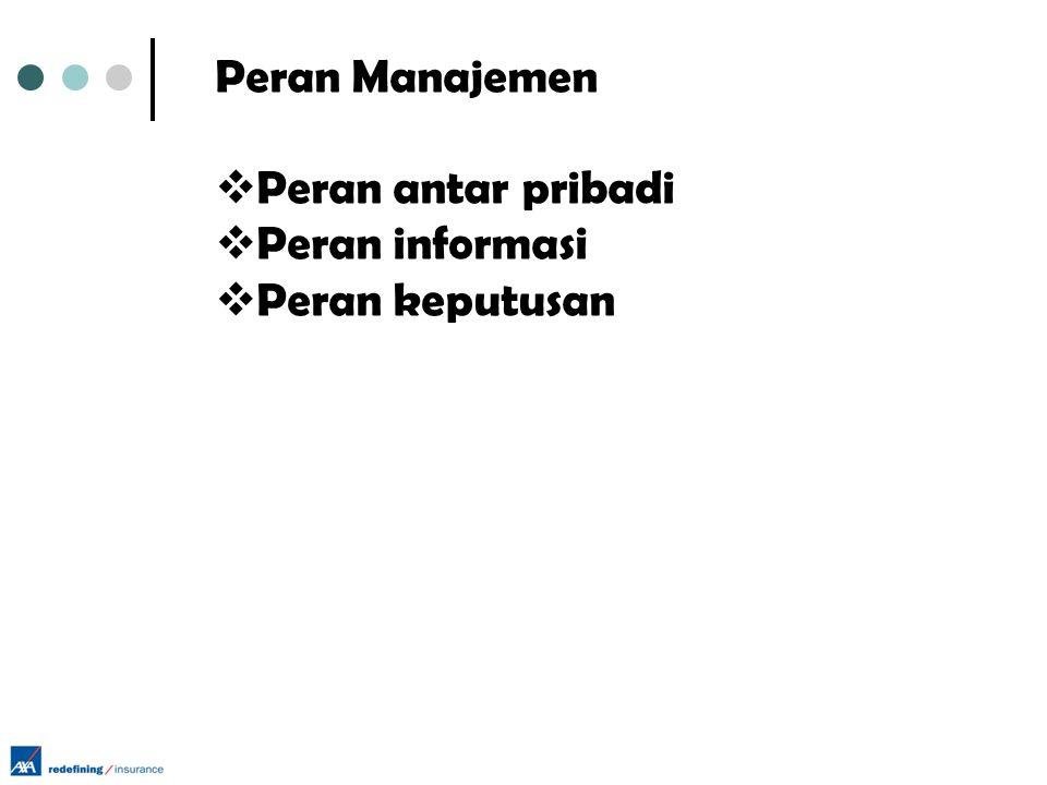 Peran Manajemen  Peran antar pribadi  Peran informasi  Peran keputusan