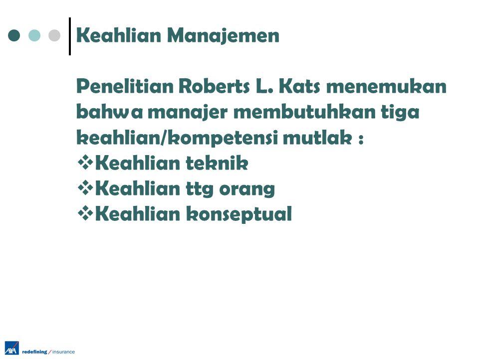 Keahlian Manajemen Penelitian Roberts L. Kats menemukan bahwa manajer membutuhkan tiga keahlian/kompetensi mutlak :  Keahlian teknik  Keahlian ttg o