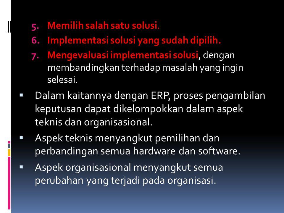 5.Memilih salah satu solusi. 6.Implementasi solusi yang sudah dipilih. 7.Mengevaluasi implementasi solusi, dengan membandingkan terhadap masalah yang