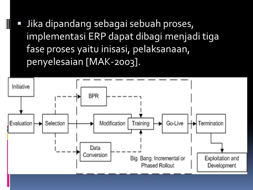  Jika dipandang sebagai sebuah proses, implementasi ERP dapat dibagi menjadi tiga fase proses yaitu inisasi, pelaksanaan, penyelesaian [MAK-2003].