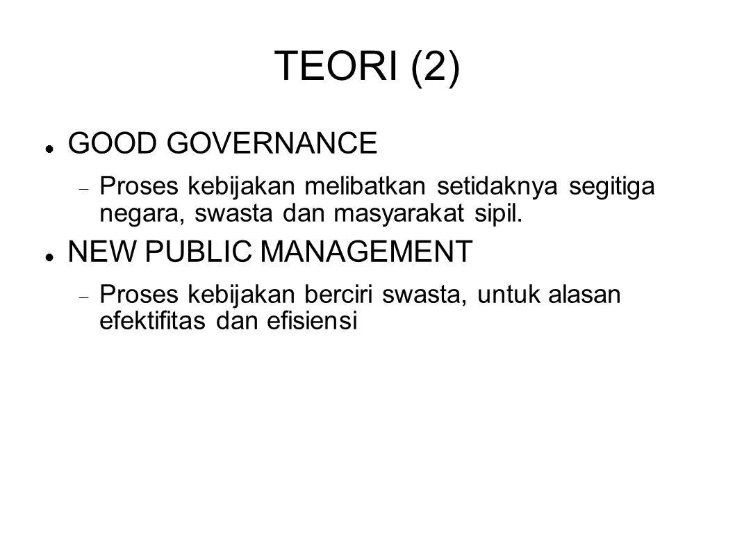 TEORI (2) GOOD GOVERNANCE  Proses kebijakan melibatkan setidaknya segitiga negara, swasta dan masyarakat sipil. NEW PUBLIC MANAGEMENT  Proses kebija
