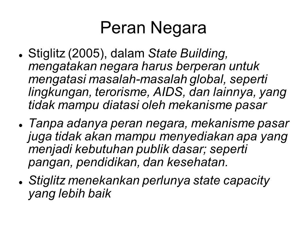 Peran Negara Stiglitz (2005), dalam State Building, mengatakan negara harus berperan untuk mengatasi masalah-masalah global, seperti lingkungan, teror