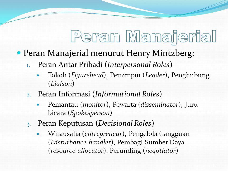 Peran Manajerial menurut Henry Mintzberg: 1. Peran Antar Pribadi (Interpersonal Roles) Tokoh (Figurehead), Pemimpin (Leader), Penghubung (Liaison) 2.