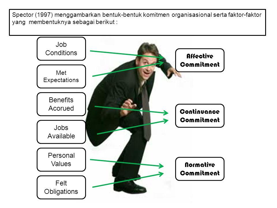Proses Terjadinya Komitmen Organisasional