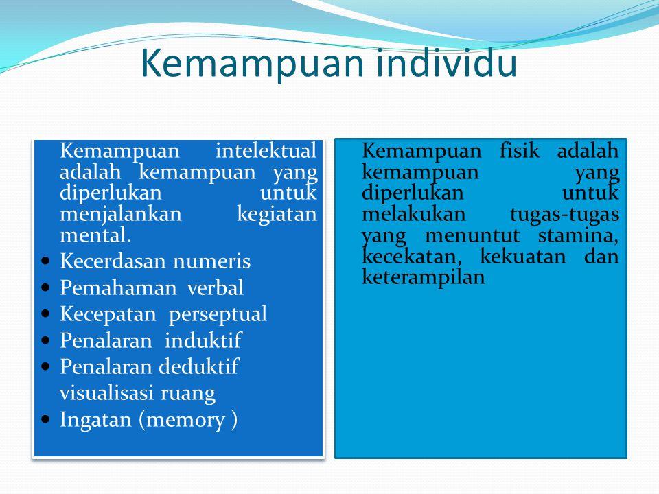 Kemampuan individu Kemampuan intelektual adalah kemampuan yang diperlukan untuk menjalankan kegiatan mental. Kecerdasan numeris Pemahaman verbal Kecep