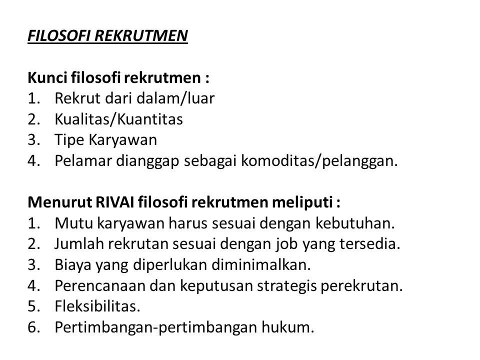 FILOSOFI REKRUTMEN Kunci filosofi rekrutmen : 1.Rekrut dari dalam/luar 2.Kualitas/Kuantitas 3.Tipe Karyawan 4.Pelamar dianggap sebagai komoditas/pelan