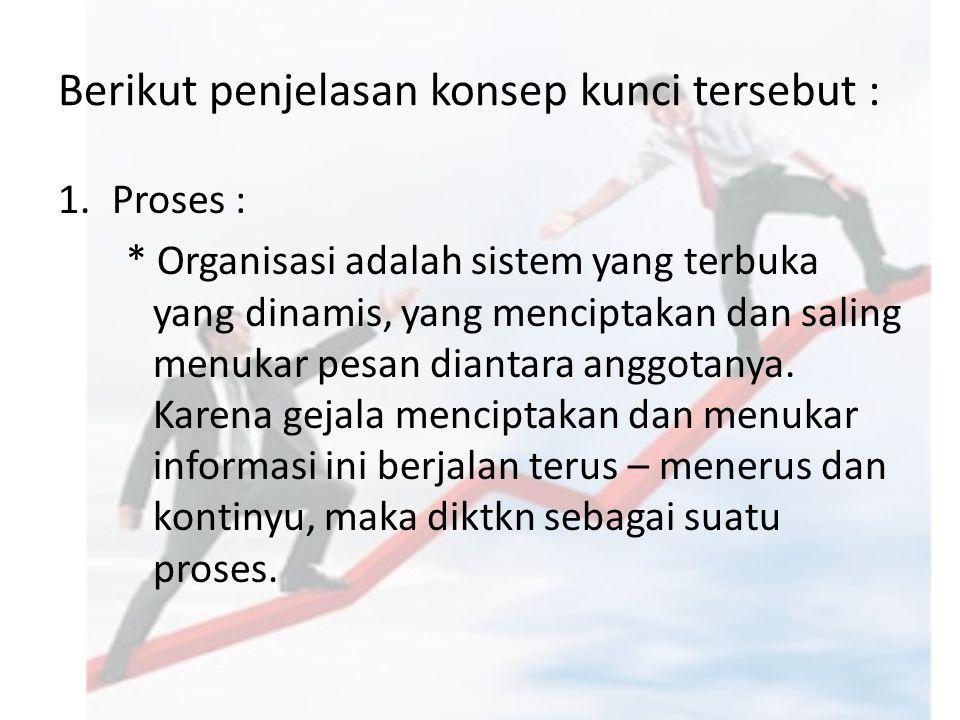 Berikut penjelasan konsep kunci tersebut : 1.Proses : * Organisasi adalah sistem yang terbuka yang dinamis, yang menciptakan dan saling menukar pesan
