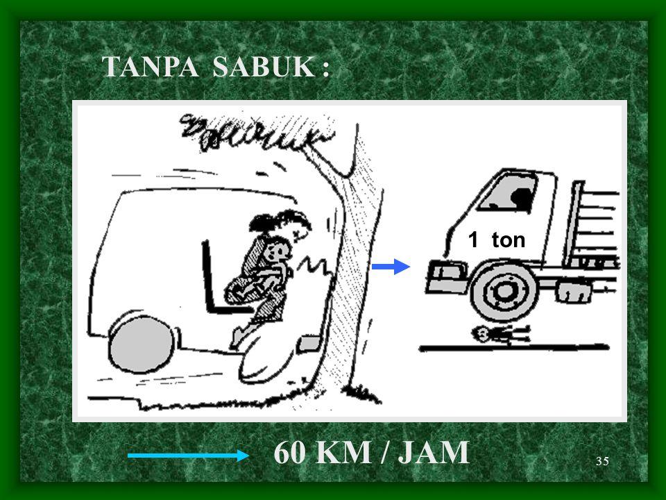 35 TANPA SABUK : 60 KM / JAM 1 ton