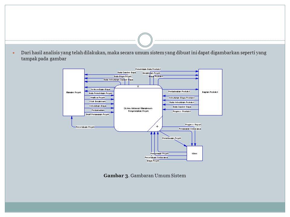 Dari hasil analisis yang telah dilakukan, maka secara umum sistem yang dibuat ini dapat digambarkan seperti yang tampak pada gambar Gambar 3. Gambaran