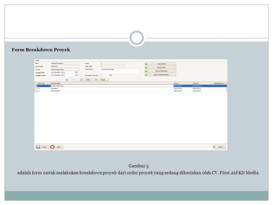 Form Breakdown Proyek Gambar 5 adalah form untuk melakukan breakdown proyek dari order proyek yang sedang dikerjakan oleh CV. First Aid Kit Media.
