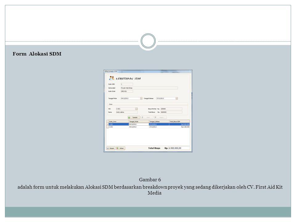 Form Alokasi SDM Gambar 6 adalah form untuk melakukan Alokasi SDM berdasarkan breakdown proyek yang sedang dikerjakan oleh CV. First Aid Kit Media
