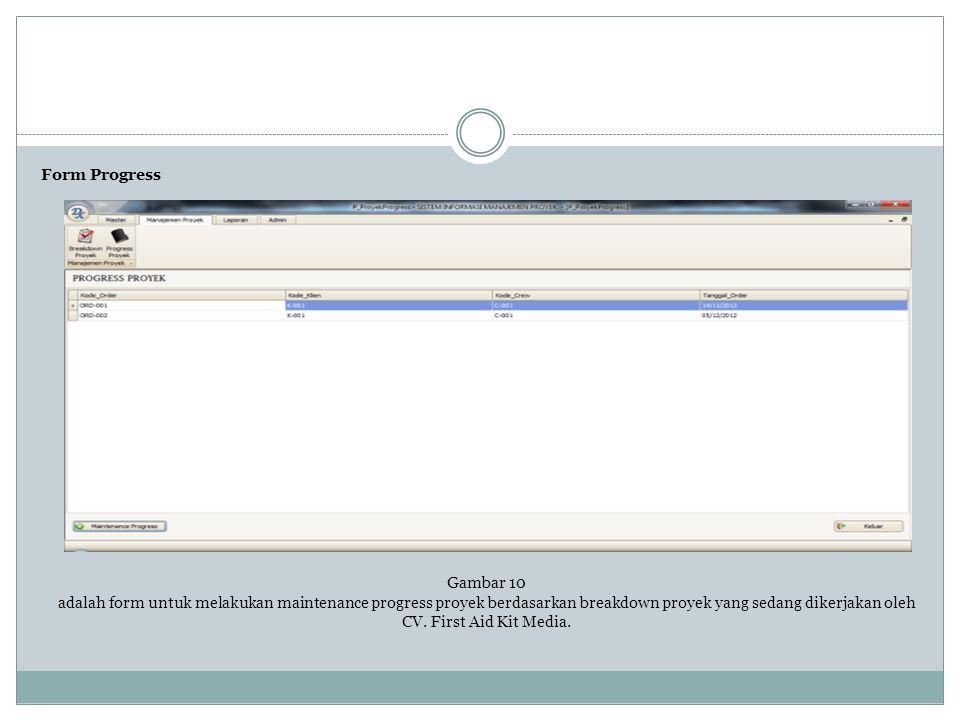 Form Progress Gambar 10 adalah form untuk melakukan maintenance progress proyek berdasarkan breakdown proyek yang sedang dikerjakan oleh CV. First Aid