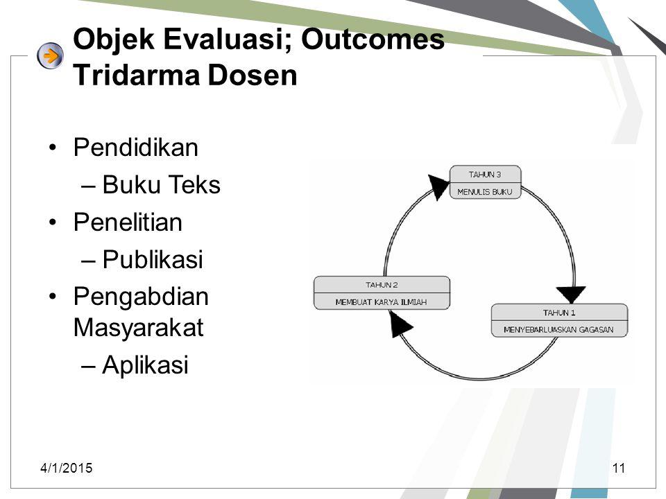 Objek Evaluasi; Outcomes Tridarma Dosen 4/1/201511 Pendidikan –Buku Teks Penelitian –Publikasi Pengabdian Masyarakat –Aplikasi