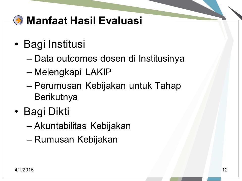 Manfaat Hasil Evaluasi Bagi Institusi –Data outcomes dosen di Institusinya –Melengkapi LAKIP –Perumusan Kebijakan untuk Tahap Berikutnya Bagi Dikti –A