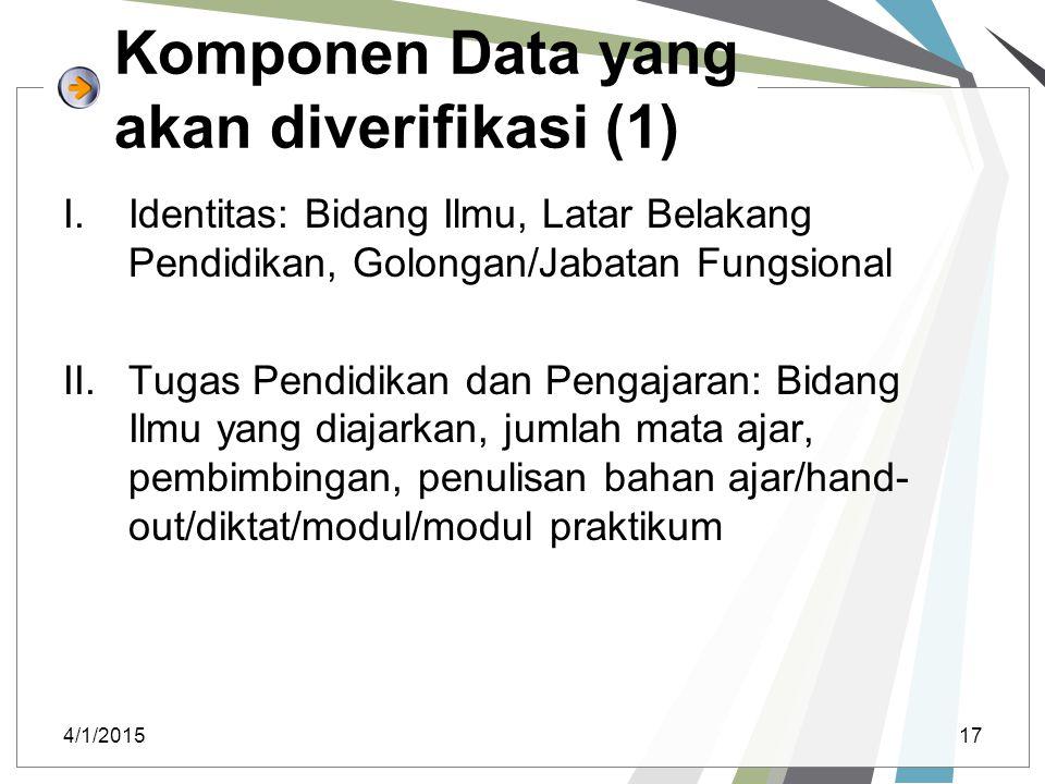Komponen Data yang akan diverifikasi (1) I.Identitas: Bidang Ilmu, Latar Belakang Pendidikan, Golongan/Jabatan Fungsional II.Tugas Pendidikan dan Peng