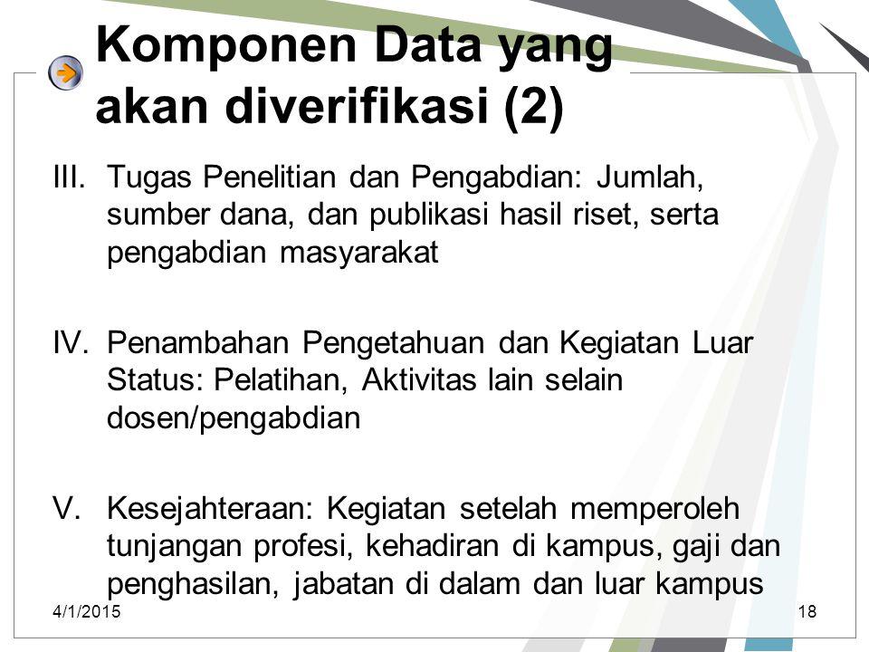 Komponen Data yang akan diverifikasi (2) III.Tugas Penelitian dan Pengabdian: Jumlah, sumber dana, dan publikasi hasil riset, serta pengabdian masyara