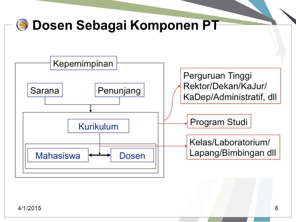 Dosen Sebagai Komponen PT 4/1/20156