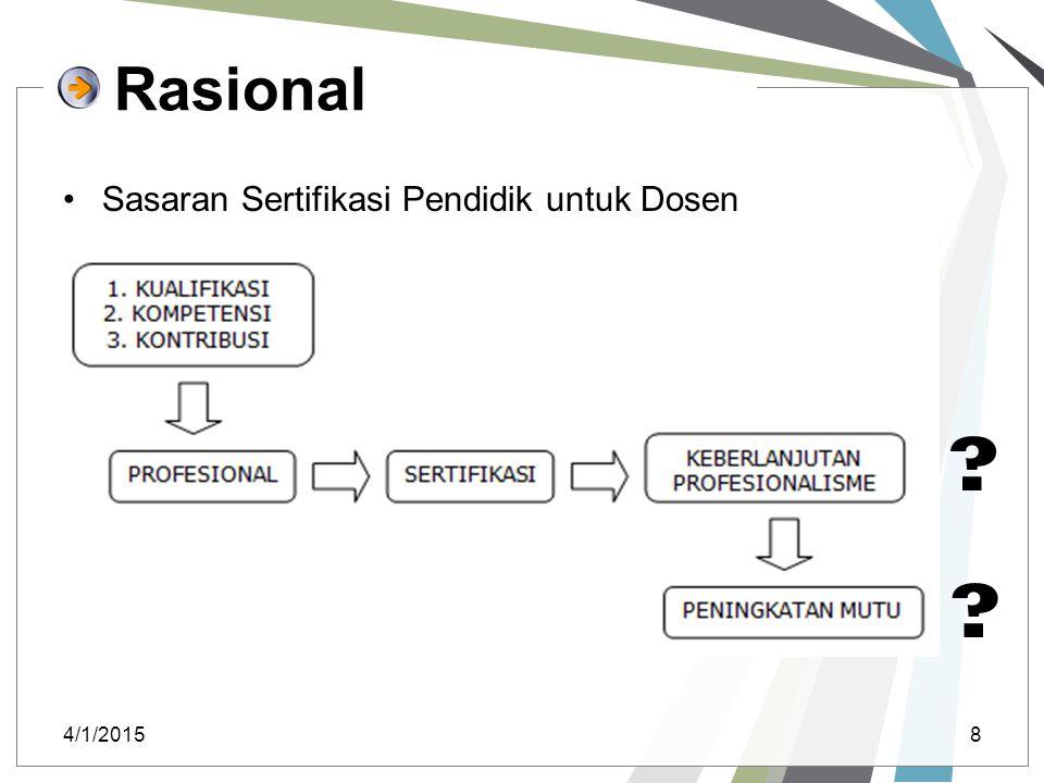 Rasional Sasaran Sertifikasi Pendidik untuk Dosen 4/1/20158 ? ?