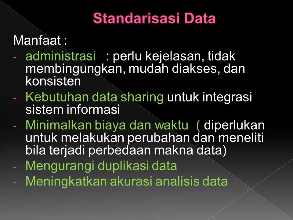 Manfaat : - administrasi : perlu kejelasan, tidak membingungkan, mudah diakses, dan konsisten - Kebutuhan data sharing untuk integrasi sistem informas