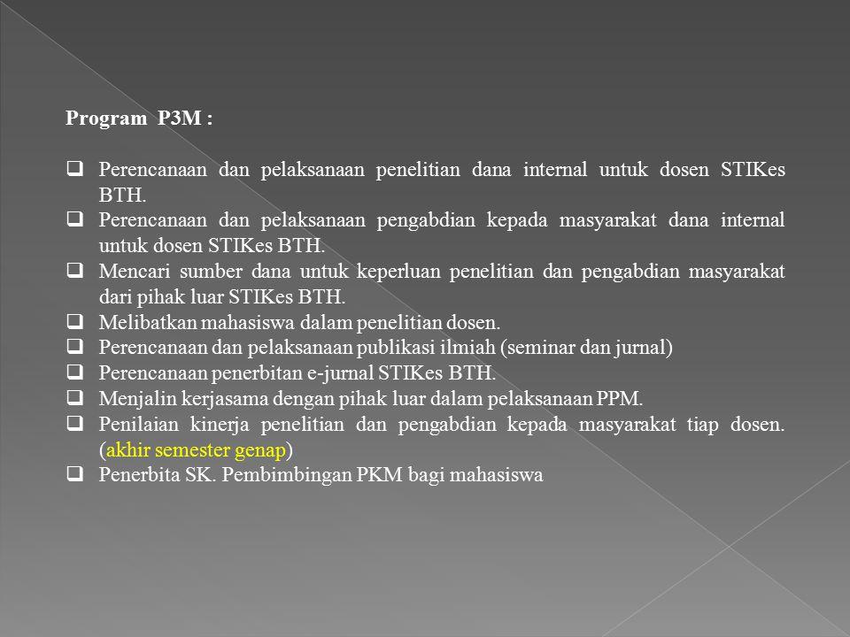 P3M : Jadwal Penelitian dan pengabdian internal STIKes BTH Dosen : Pembuatan proposal penelitian/pengabdian KaProdi : Menyetujui proposal P3M : Seleksi administrasi, kontrak pendanaan (50% dana untuk penelitian dan 100% dana pengabdian) Dosen : Pelaksanaan hibah P3M : Pelaksanaan Monev (minggu ke-10 dan 50% dana) Dosen : Pelaporan Alur pengajuan proposal penelitian/pengabdian : Perencanaan seminar nasional minimal 1 kali tiap tahun (diseminasi hasil penelitian