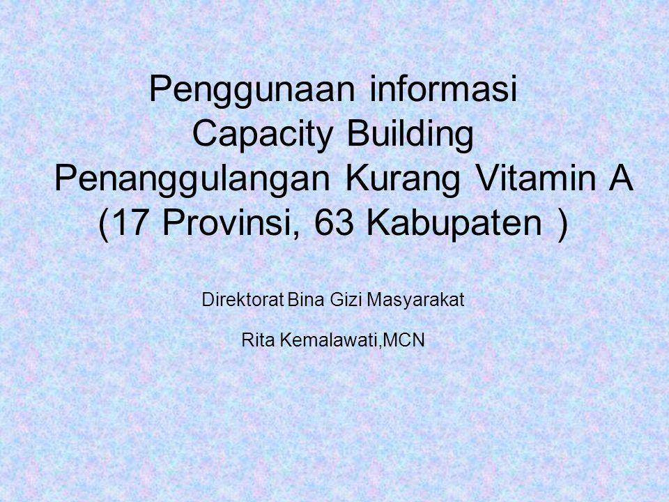 Kecendrungan sumber daya utama selama 3 thn terakhir Sarana kesehatan, jml posyandu, jml petugas yang terlibat, Anggaran pengadaan Vitamin A Partisipasi masyarakat Jml kader, Jumlah balita ditimbang