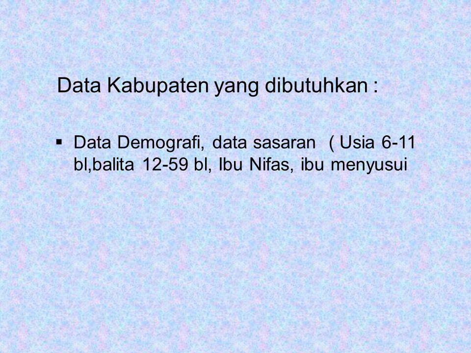 Data Kabupaten yang dibutuhkan :  Data Demografi, data sasaran ( Usia 6-11 bl,balita 12-59 bl, Ibu Nifas, ibu menyusui