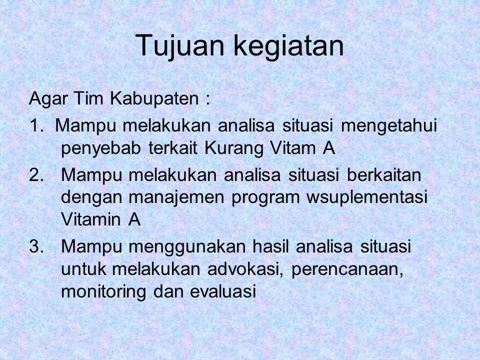 Tujuan kegiatan Agar Tim Kabupaten : 1.