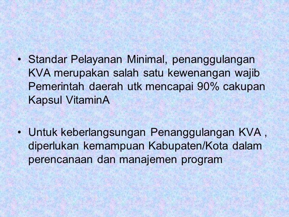 Standar Pelayanan Minimal, penanggulangan KVA merupakan salah satu kewenangan wajib Pemerintah daerah utk mencapai 90% cakupan Kapsul VitaminA Untuk keberlangsungan Penanggulangan KVA, diperlukan kemampuan Kabupaten/Kota dalam perencanaan dan manajemen program