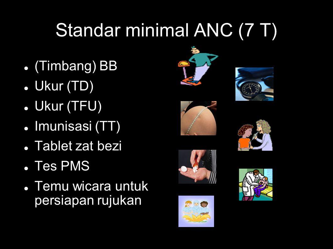 Standar minimal ANC (7 T) (Timbang) BB Ukur (TD) Ukur (TFU) Imunisasi (TT) Tablet zat bezi Tes PMS Temu wicara untuk persiapan rujukan