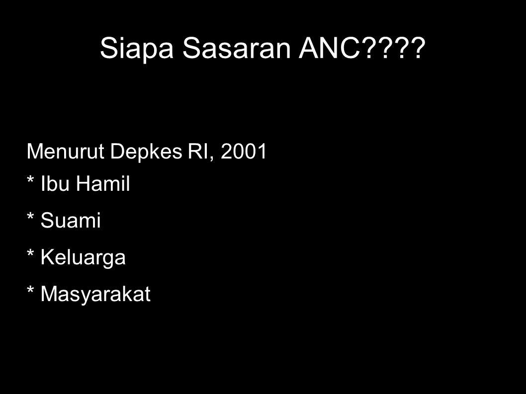 Siapa Sasaran ANC???? Menurut Depkes RI, 2001 * Ibu Hamil * Suami * Keluarga * Masyarakat