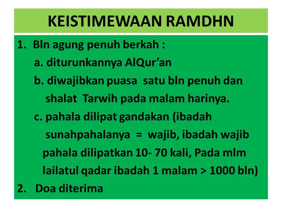AMALAN DI BULAN RAMADHAN 1.Shalat tarawih 2.Memperbanyak baca Quran/tadarus dan memperdalam ilmu agama 3.Memperbanyak dzikir terutama tgl 21 s/d 29/30 (saat turunnya Lailatulqadar) 4.Memperbanyak sedekah 5.Zakat fitrah