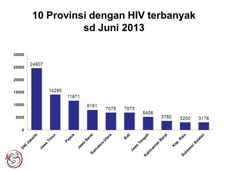 10 Provinsi dengan HIV terbanyak sd Juni 2013