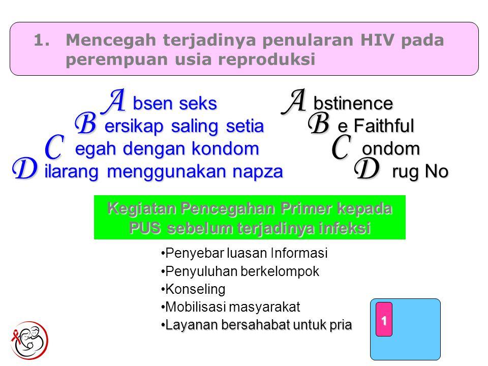 1.Mencegah terjadinya penularan HIV pada perempuan usia reproduksiAbstinence B e Faithful Condom D rug No A bsen seks B ersikap saling setia C egah dengan kondom D ilarang menggunakan napza Kegiatan Pencegahan Primer kepada PUS sebelum terjadinya infeksi Penyebar luasan Informasi Penyuluhan berkelompok Konseling Mobilisasi masyarakat Layanan bersahabat untuk priaLayanan bersahabat untuk pria 1